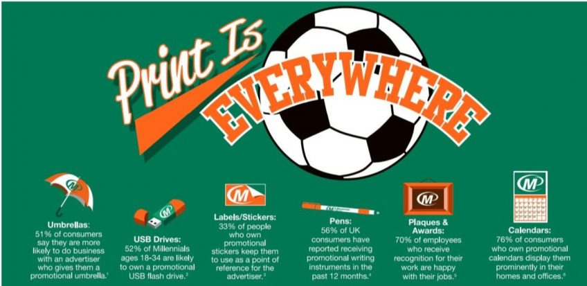 In the United Kingdom, Print is Everywhere! Minuteman Press Franchise Reviews Promotional Products Stats with New Infographic http://www.minutemanpressfranchise.co.uk